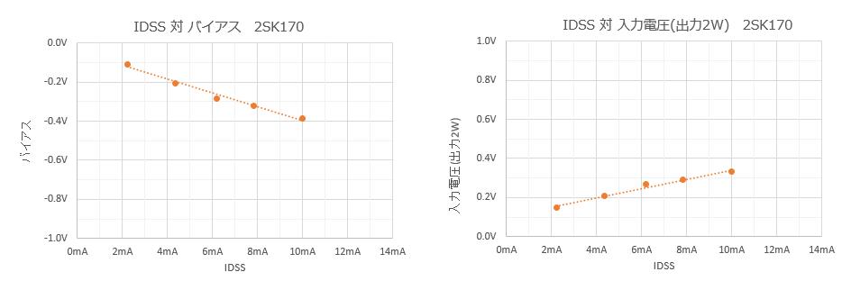 50BM8 超三結アンプ KAKUSAN真空管アンプ